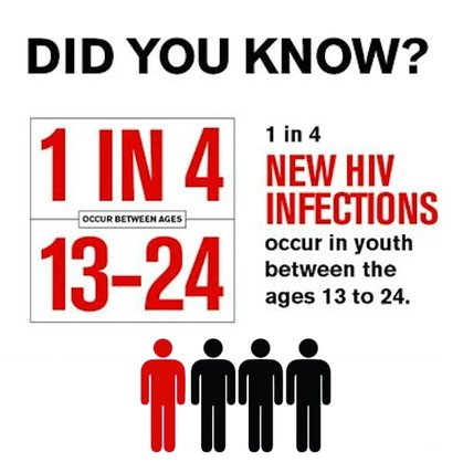 an introduction to aids virus and stds in american society By ghafari introduction when the first aids case was diagnosed in belize in 1986, the central government there established a national hiv/aids remediation program within its ministry of health (reference).